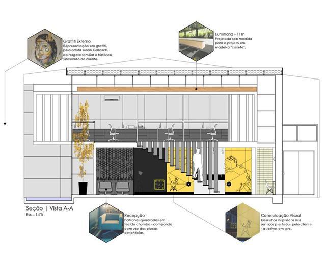酷炫工业风 模块与美学并存的巴西集装箱可持续办公建筑设计欣赏-11.jpg