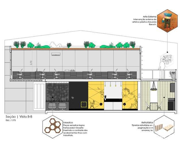 酷炫工业风 模块与美学并存的巴西集装箱可持续办公建筑设计欣赏-12.jpg