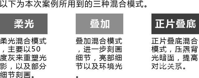 Photoshop教程:合成年中大促电商海报-4.jpg