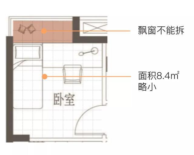 8.4㎡小房间,怎么变成客房、儿童房兼储藏室-3.jpg