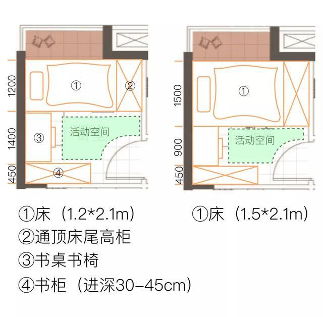8.4㎡小房间,怎么变成客房、儿童房兼储藏室-4.jpg