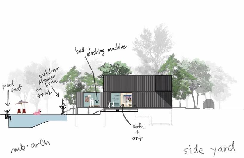 用集装箱建造出现代别墅,不仅省钱,而且效果超赞-9.jpg
